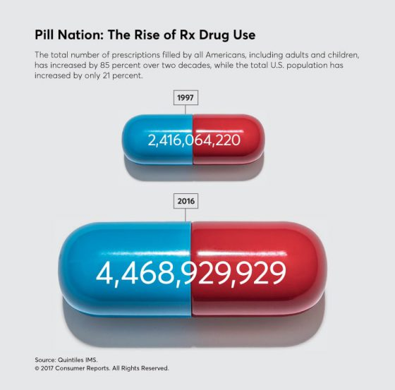 Beyond Opioids: America's New Drug Epidemic - Med-IQ